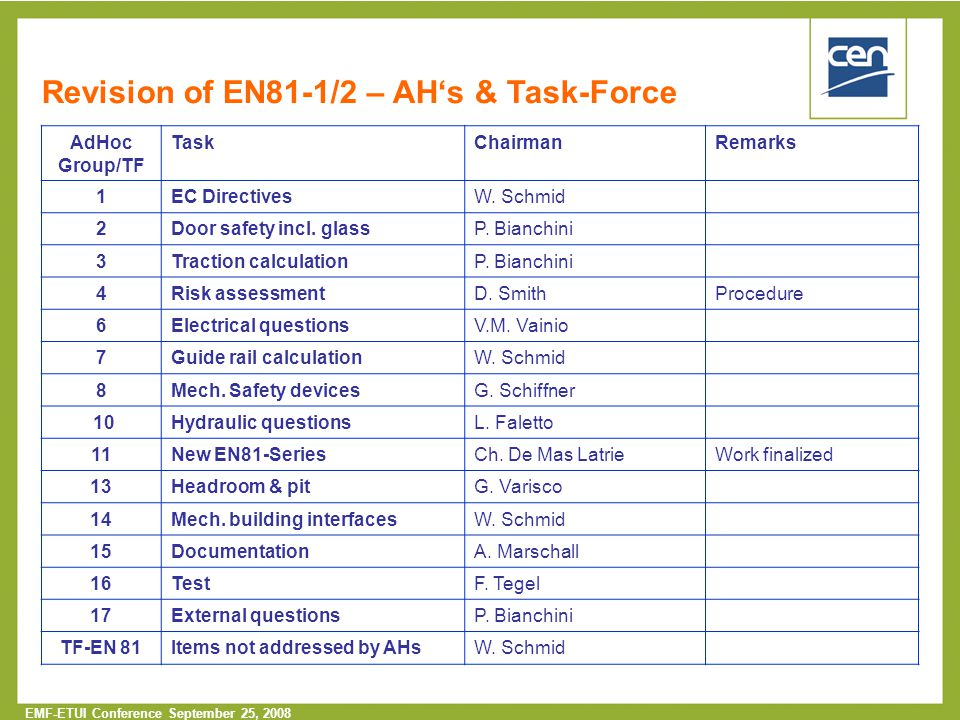 Revision of EN81-1/2 – AH's & Task-Force