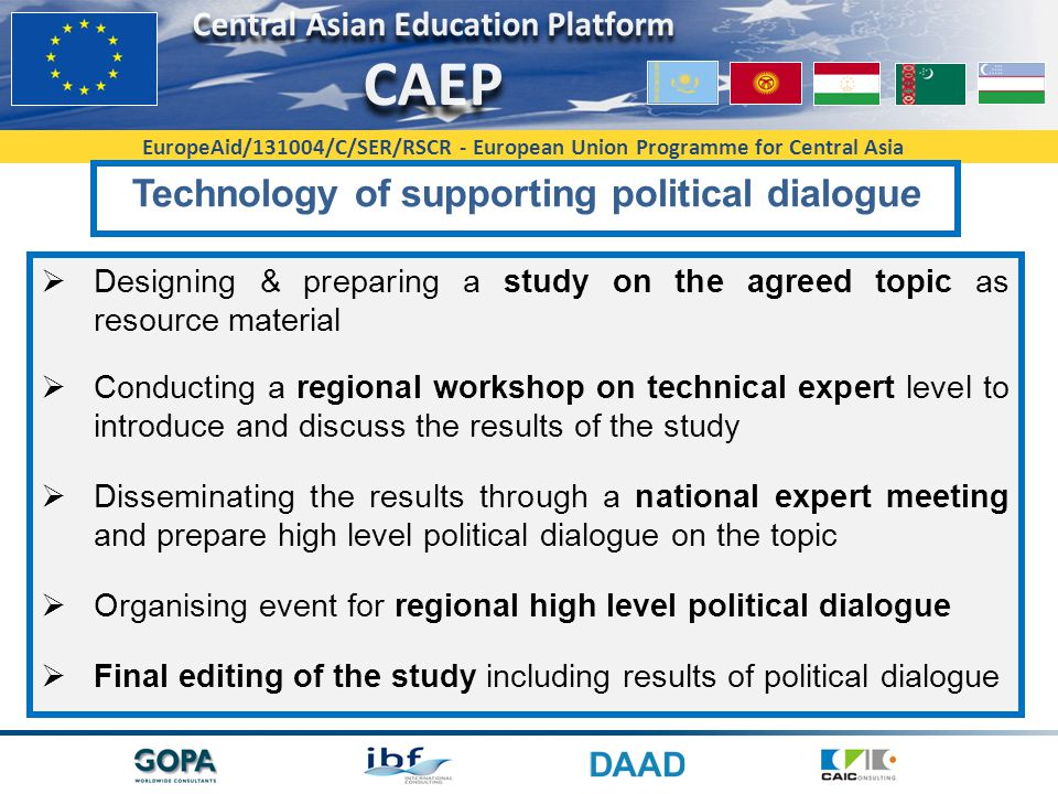 Technology of supporting political dialogue