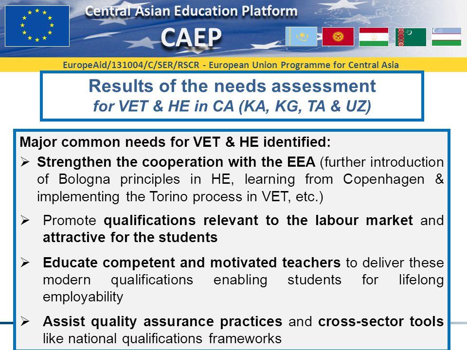 Results of the needs assessment for VET & HE in CA (KA, KG, TA & UZ)