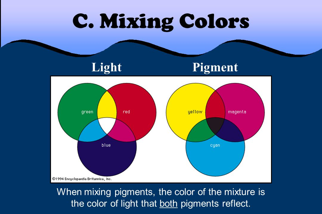 C. Mixing Colors Light Pigment