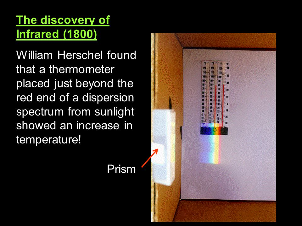 The discovery of Infrared (1800)