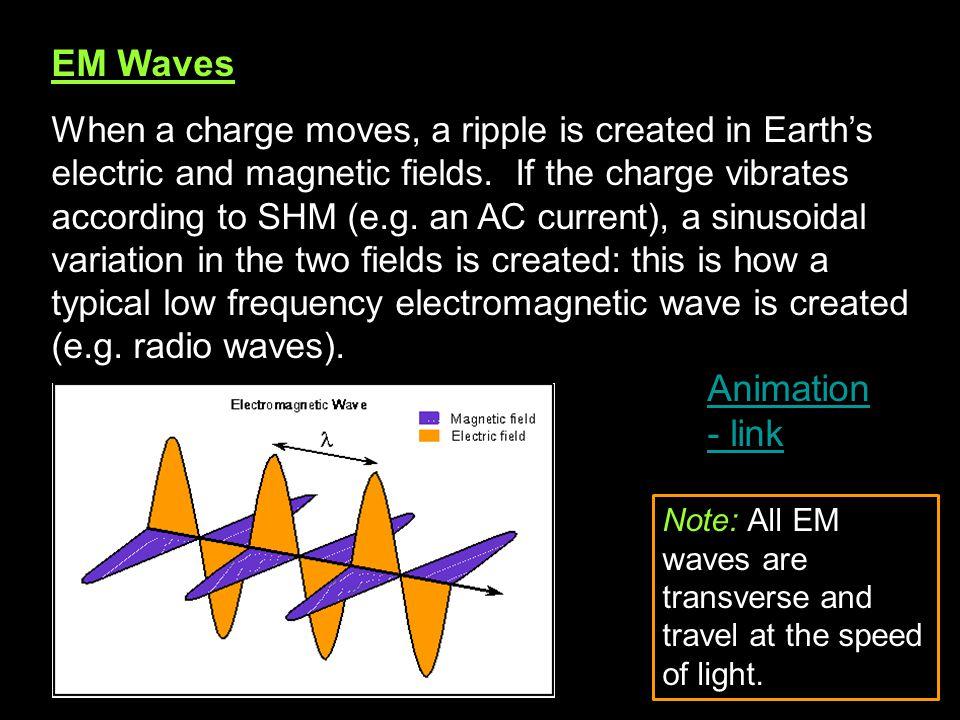 EM Waves Animation - link