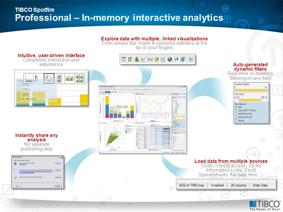 TIBCO Spotfire Professional – In-memory interactive analytics