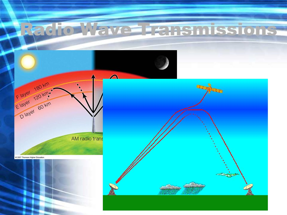Radio Wave Transmissions