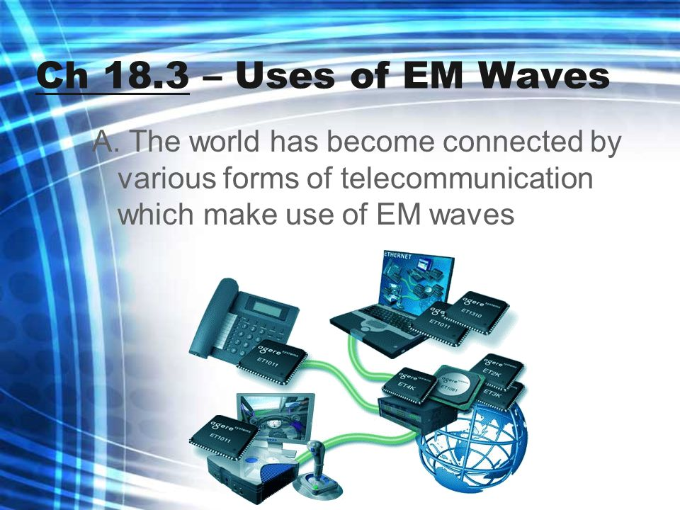 Ch 18.3 – Uses of EM Waves A.