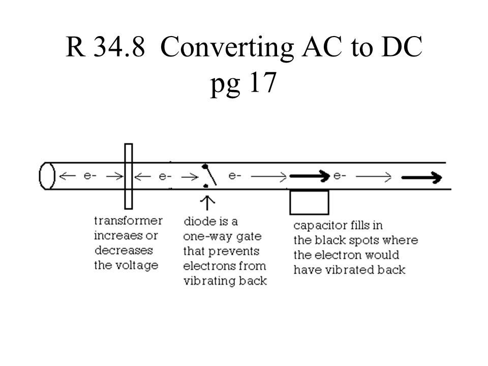R 34.8 Converting AC to DC pg 17