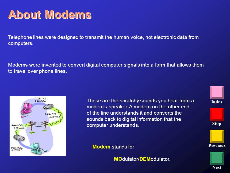 About Modems Telephone lines were designed to transmit the human voice, not electronic data from computers.