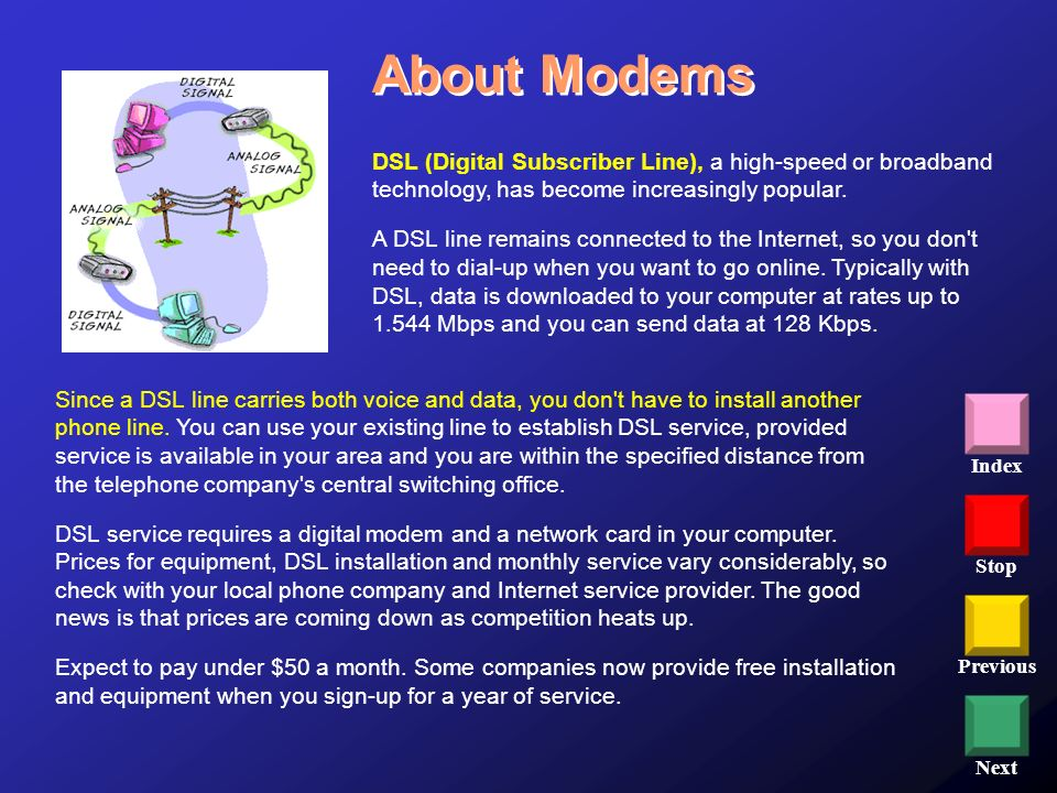 About Modems DSL (Digital Subscriber Line), a high-speed or broadband technology, has become increasingly popular.