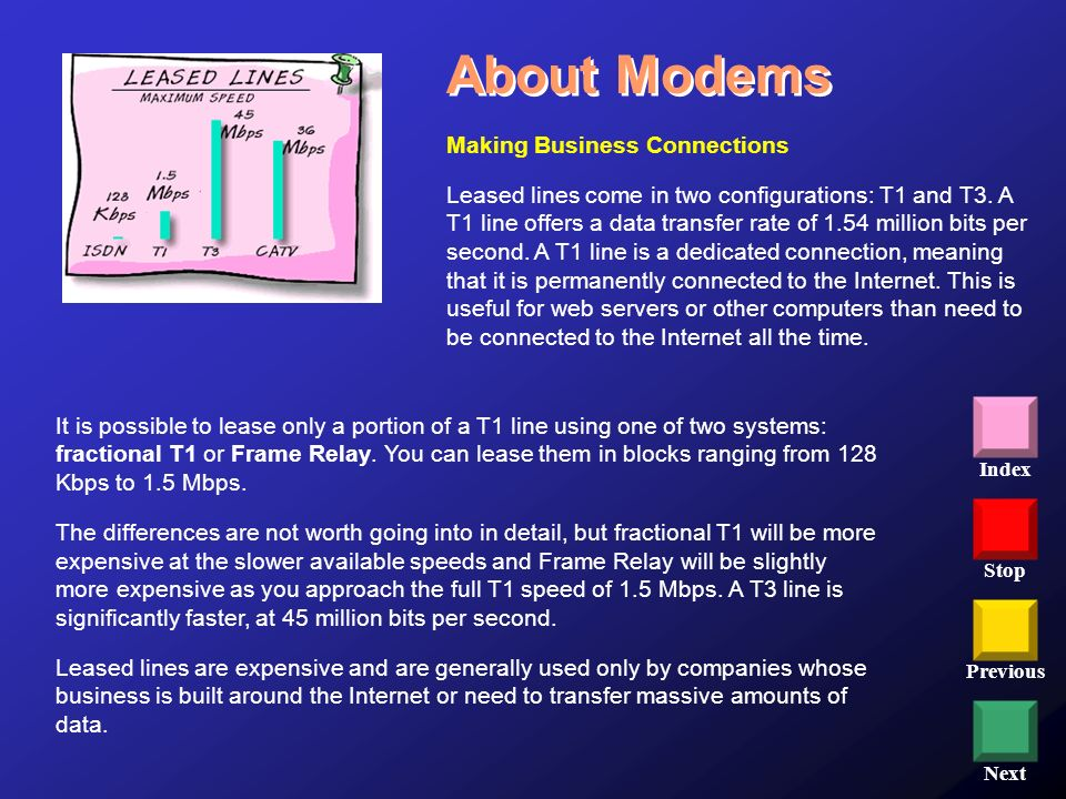 About Modems Making Business Connections