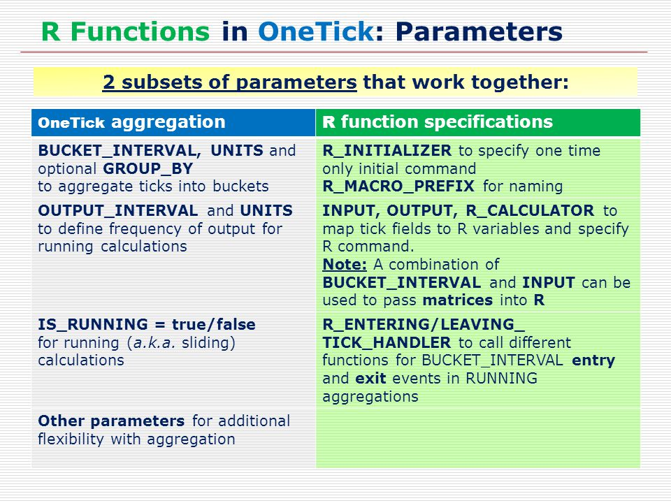 2 subsets of parameters that work together: