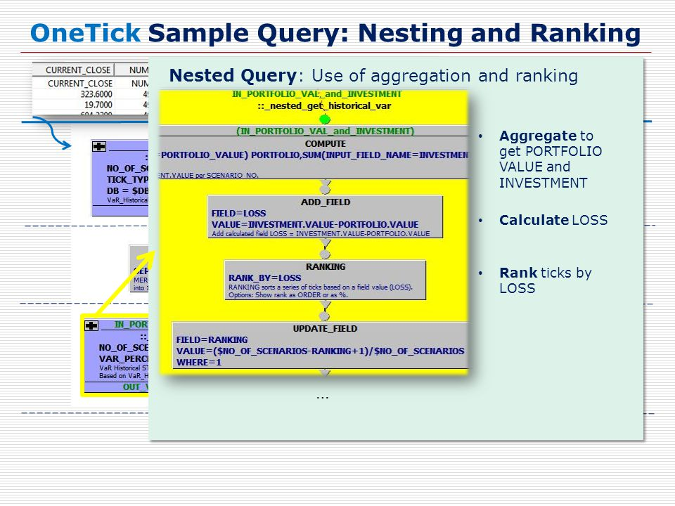 OneTick Sample Query: Nesting and Ranking