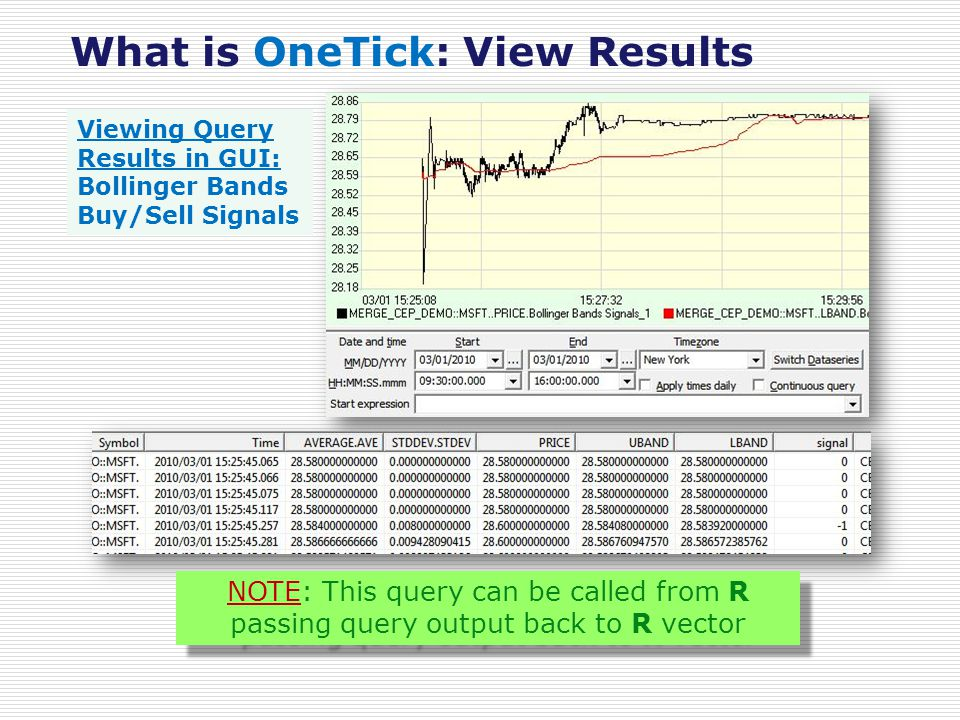 What is OneTick: View Results