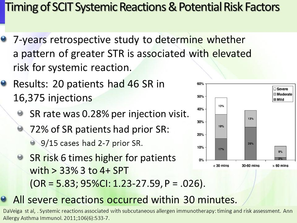 Timing of SCIT Systemic Reactions & Potential Risk Factors