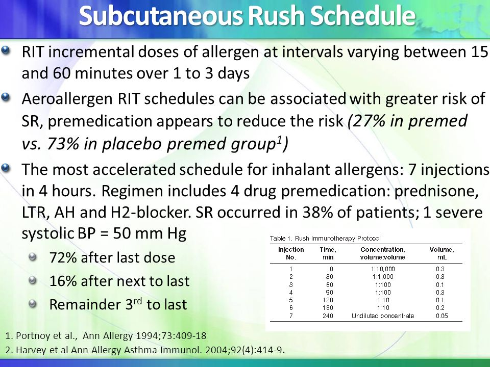 Subcutaneous Rush Schedule