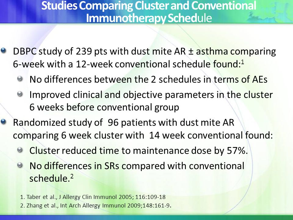 Studies Comparing Cluster and Conventional Immunotherapy Schedule
