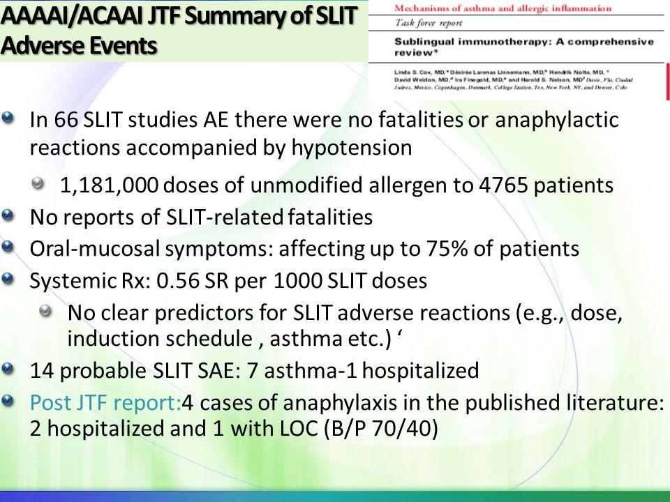 AAAAI/ACAAI JTF Summary of SLIT Adverse Events