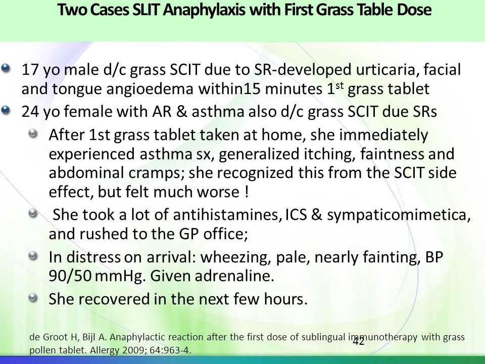 Two Cases SLIT Anaphylaxis with First Grass Table Dose