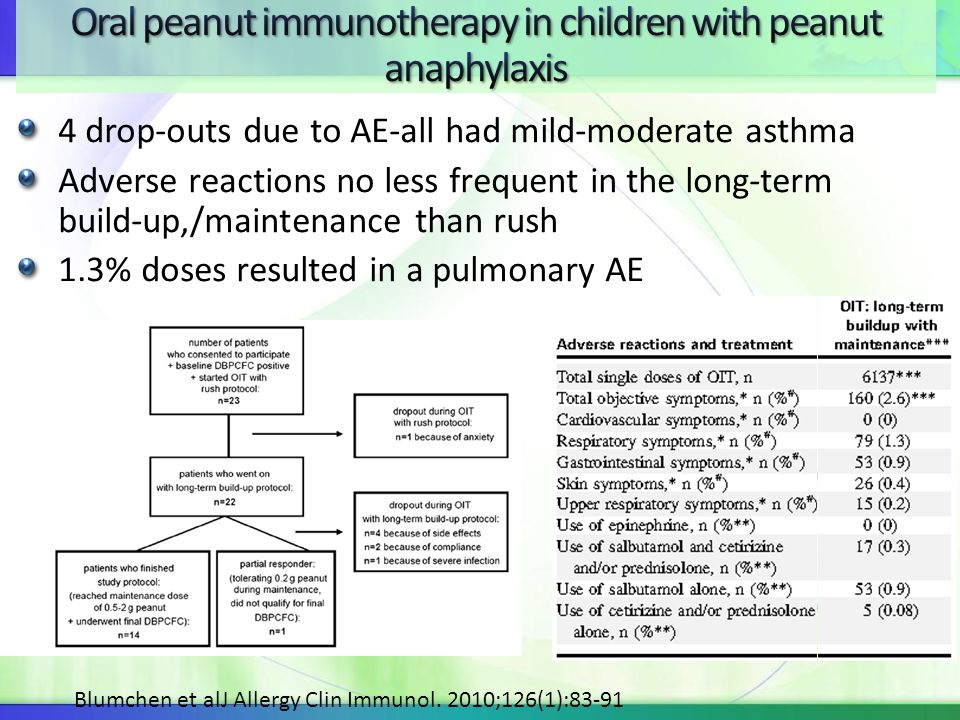 Oral peanut immunotherapy in children with peanut anaphylaxis