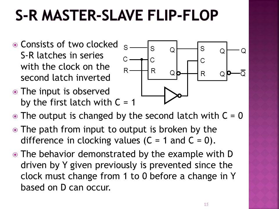 S-R Master-Slave Flip-Flop