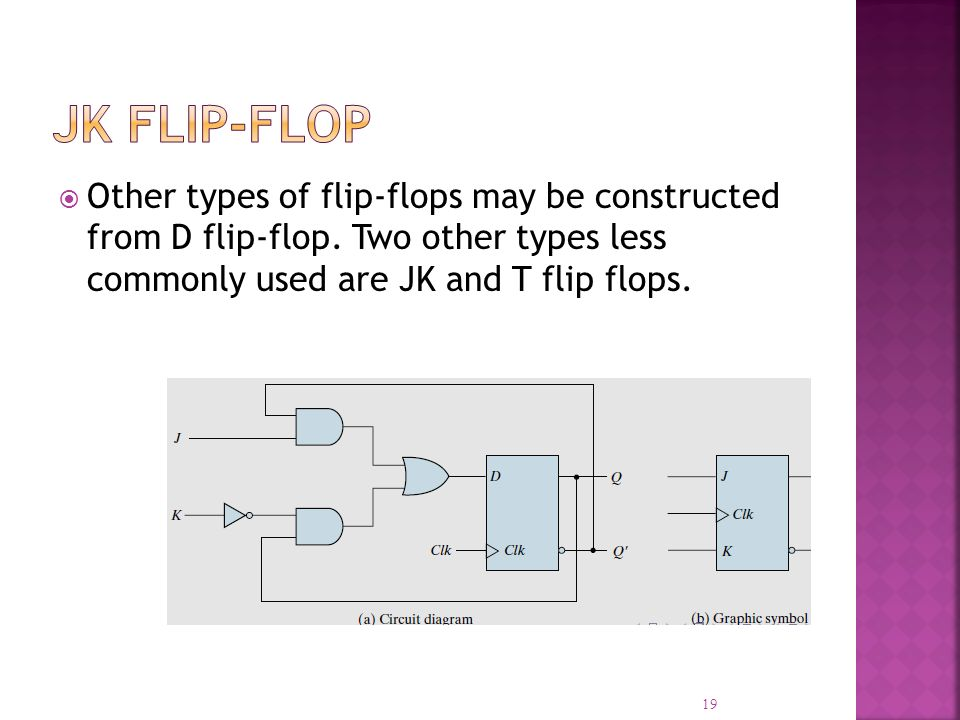 JK Flip-Flop Other types of flip-flops may be constructed from D flip-flop.