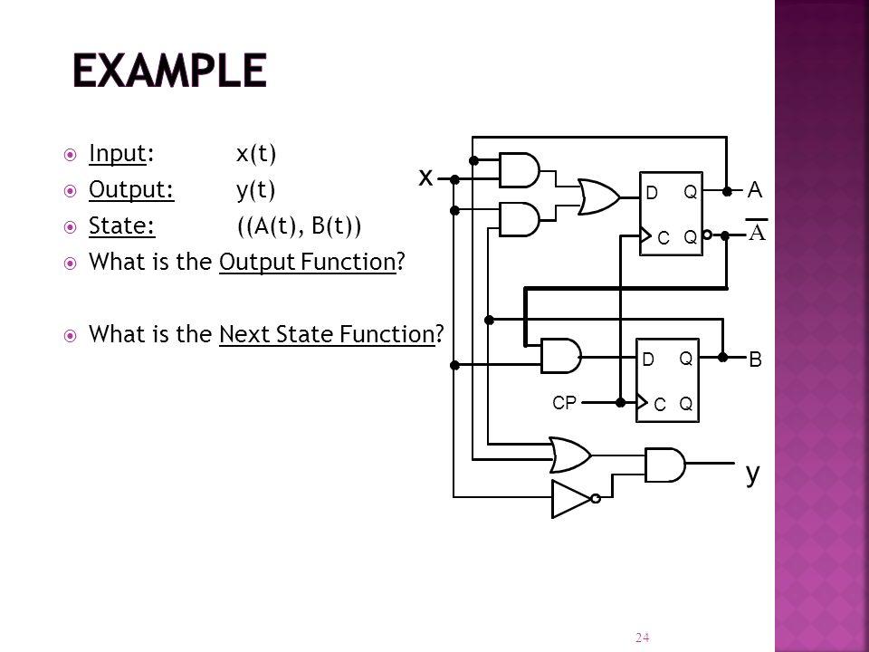 Example x y Input: x(t) Output: y(t) State: ((A(t), B(t))