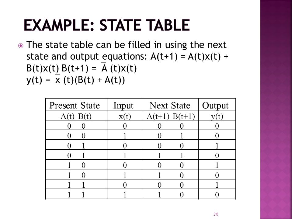 Example: State Table