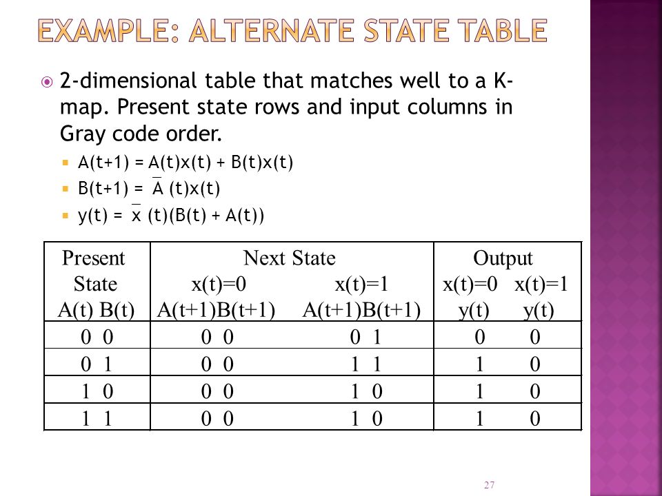 Example: Alternate State Table