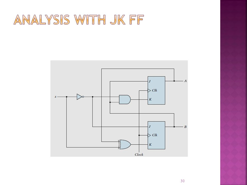 Analysis with JK FF