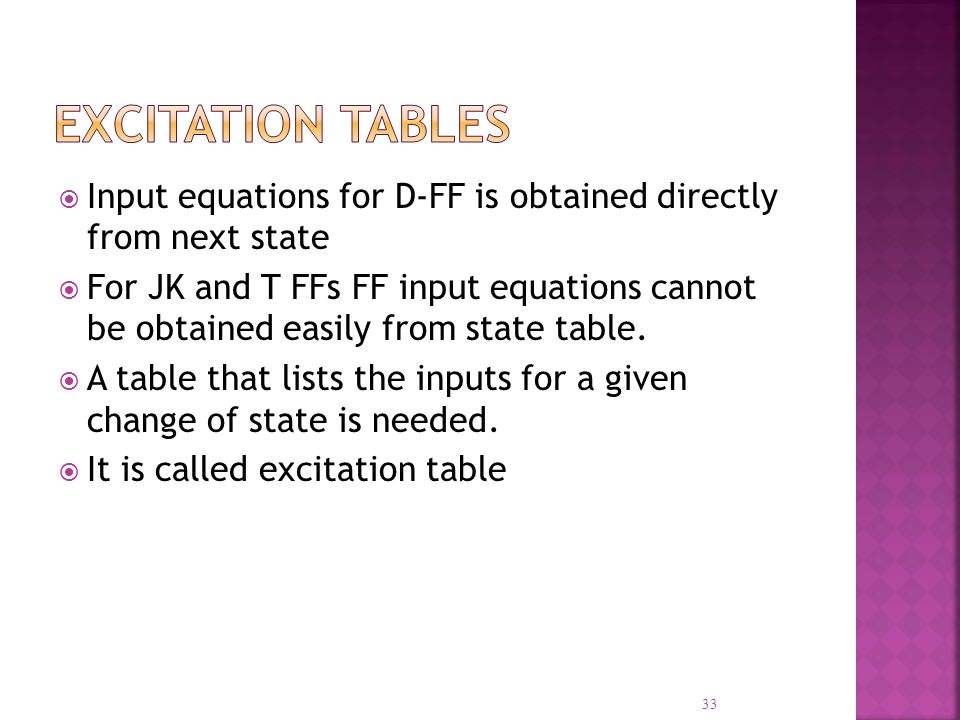 Excitation Tables Input equations for D-FF is obtained directly from next state.