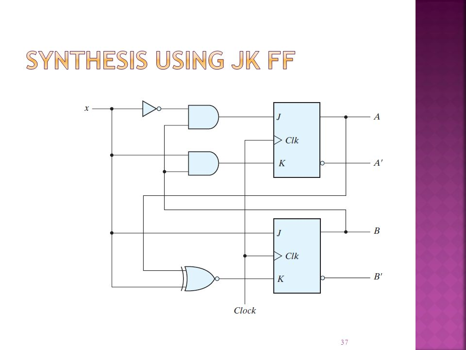 Synthesis Using JK FF