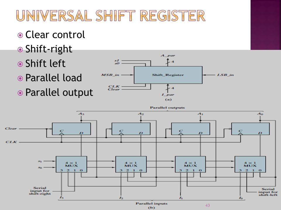 Universal Shift Register