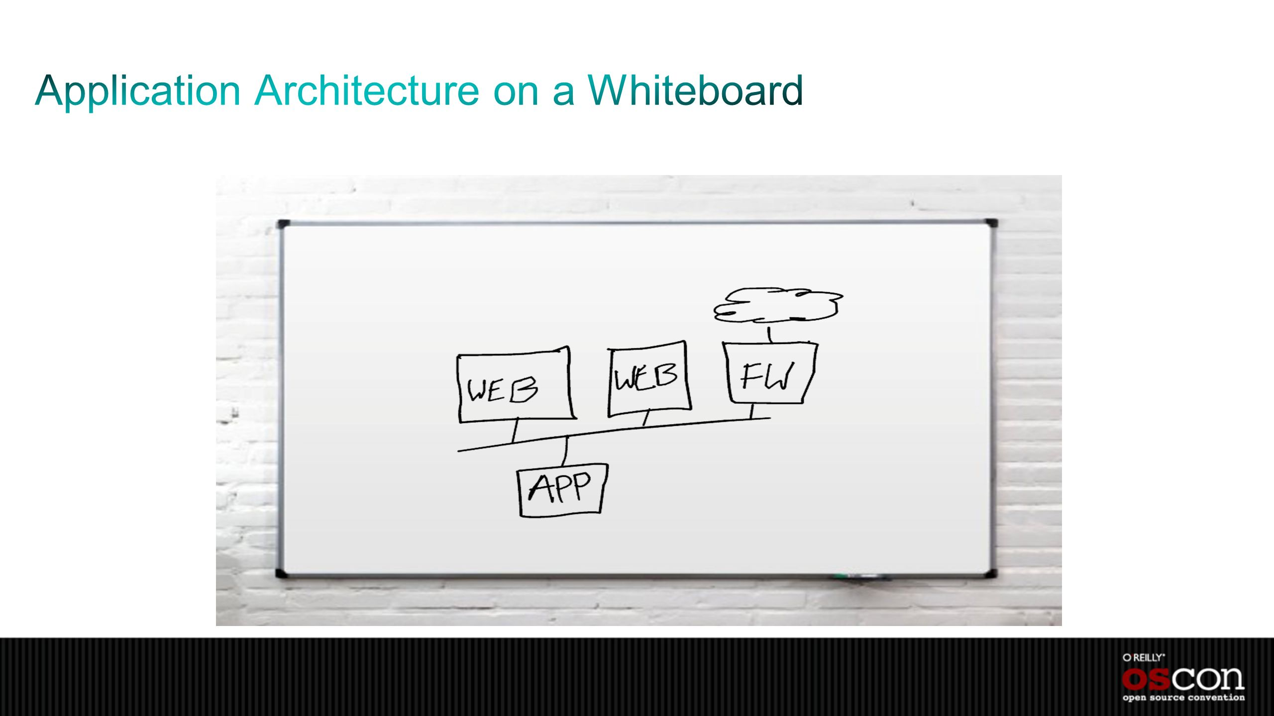 Application Architecture on a Whiteboard