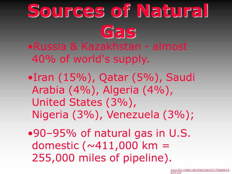 Sources of Natural Gas Russia & Kazakhstan - almost 40% of world s supply.