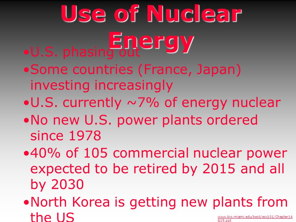 Use of Nuclear Energy U.S. phasing out
