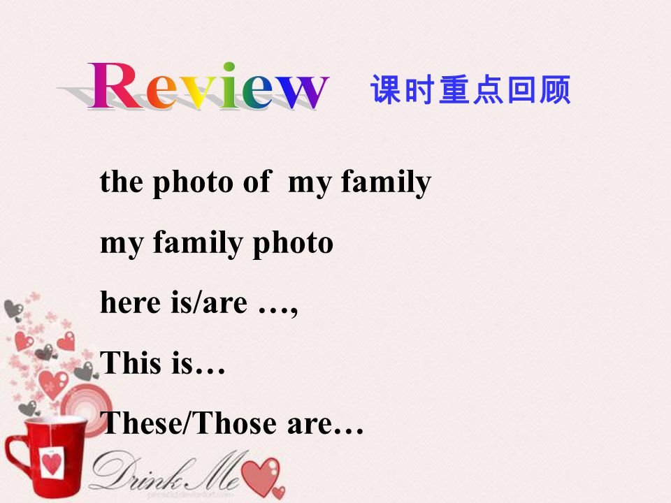 Review 课时重点回顾 the photo of my family my family photo here is/are …, This is… These/Those are…