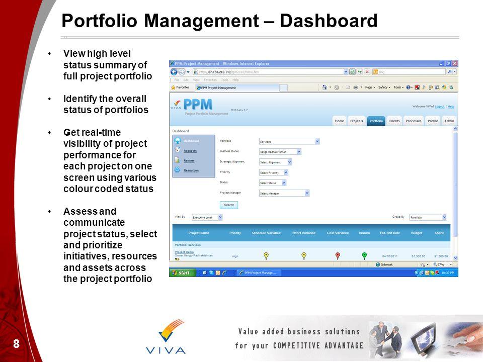 Portfolio Management – Dashboard
