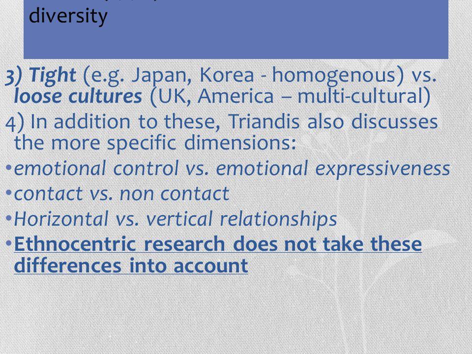 Triandis(1990) dimensions of cultural diversity