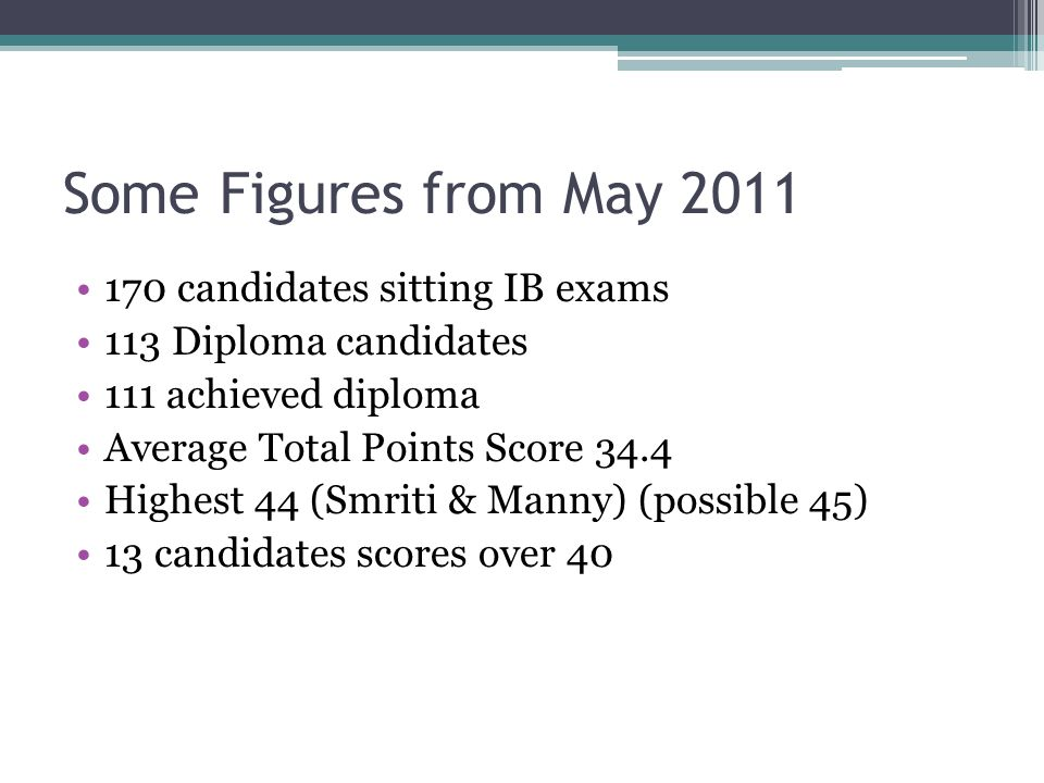 Some Figures from May 2011 170 candidates sitting IB exams
