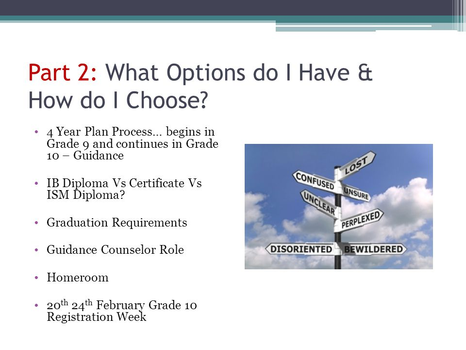 Part 2: What Options do I Have & How do I Choose