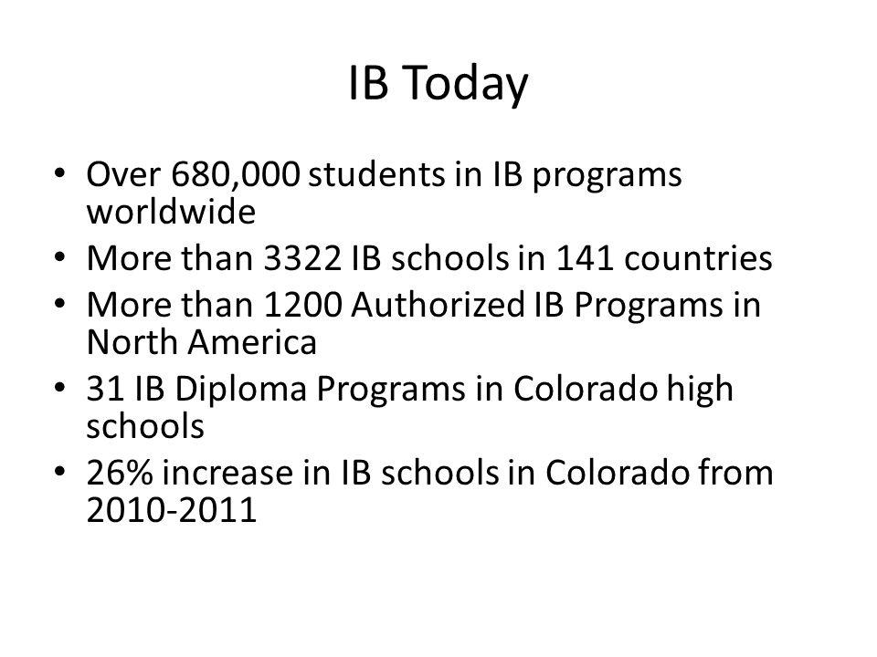 IB Today Over 680,000 students in IB programs worldwide