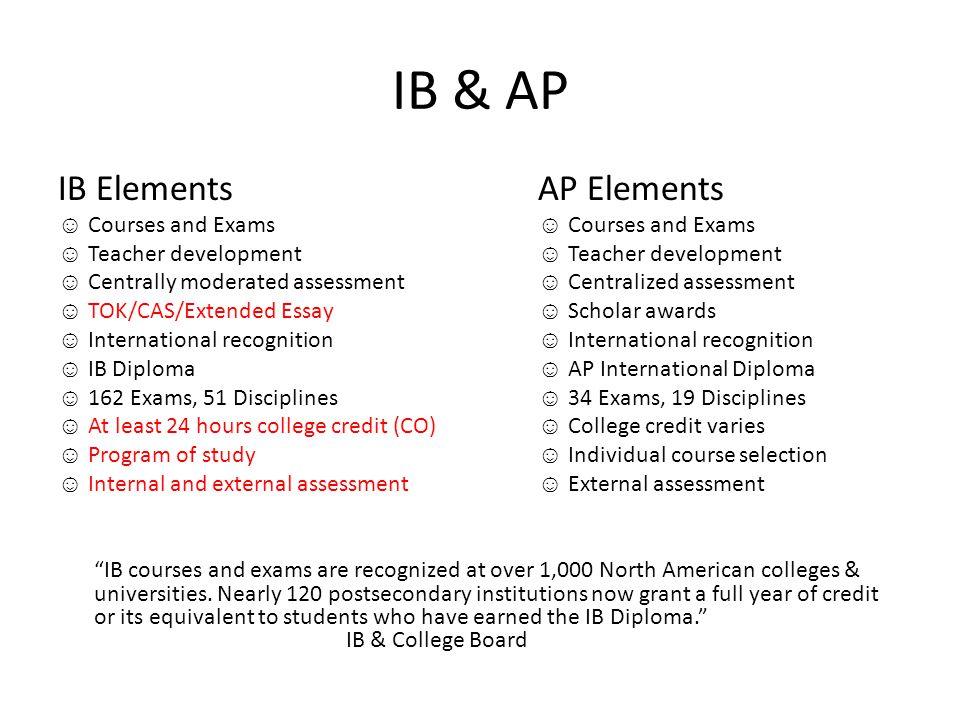 IB & AP IB Elements AP Elements