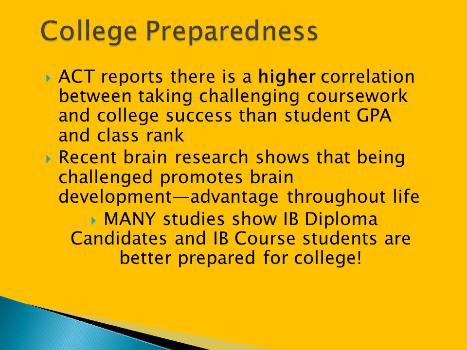 College Preparedness