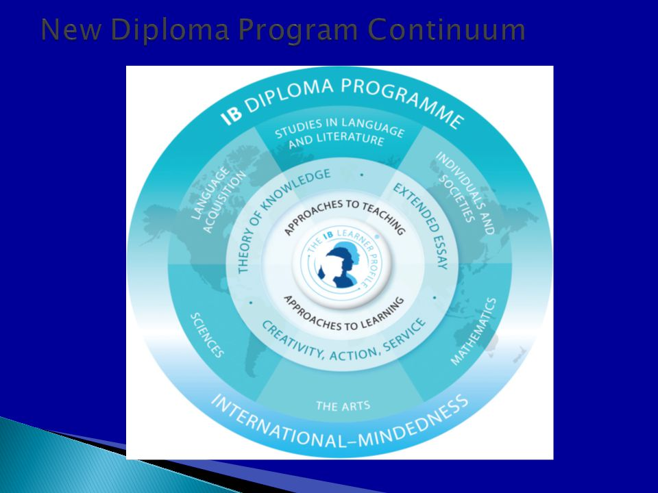 New Diploma Program Continuum