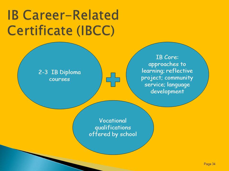 IB Career-Related Certificate (IBCC)