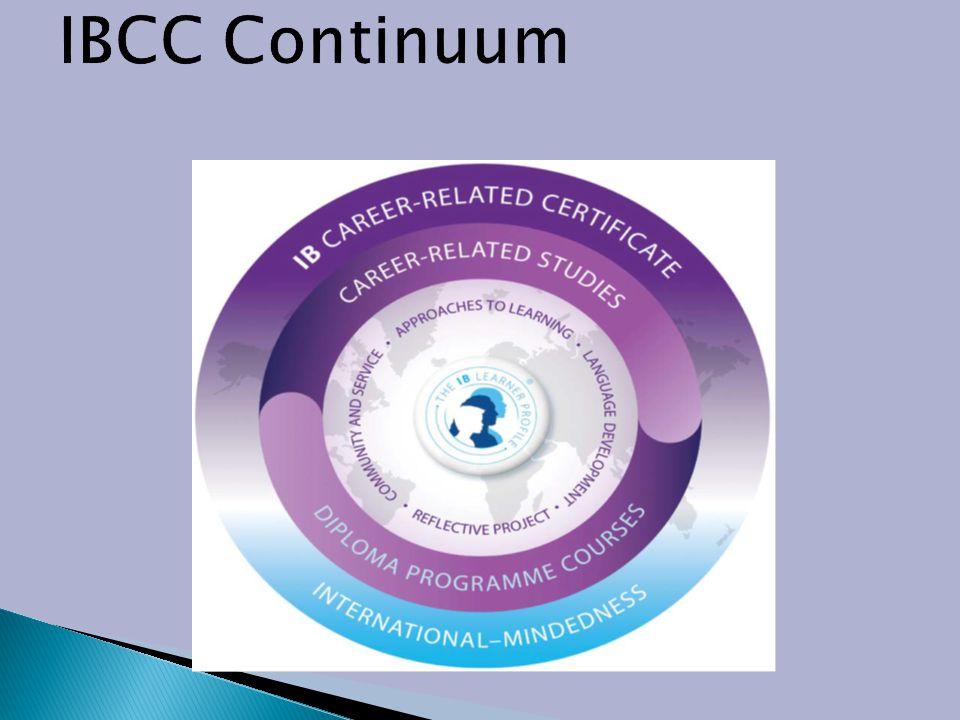 IBCC Continuum