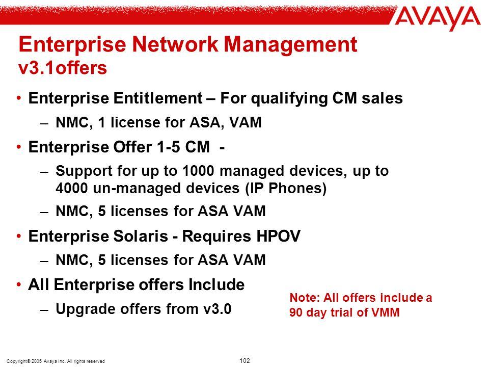 Enterprise Network Management v3.1offers
