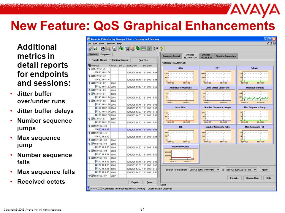 New Feature: QoS Graphical Enhancements