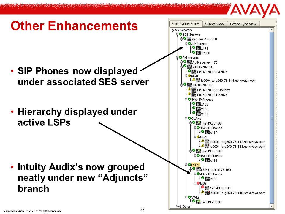 Other Enhancements SIP Phones now displayed under associated SES server. Hierarchy displayed under active LSPs.