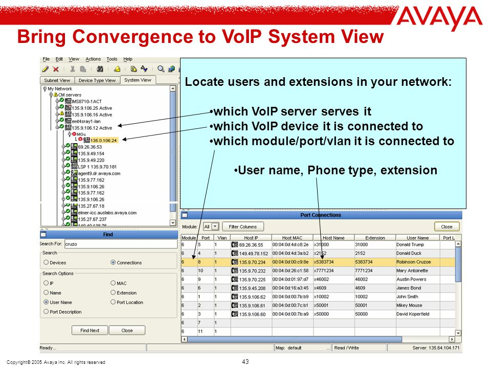 Bring Convergence to VoIP System View