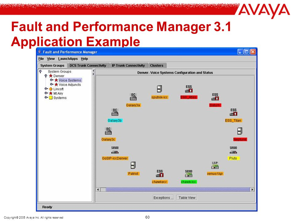 Fault and Performance Manager 3.1 Application Example